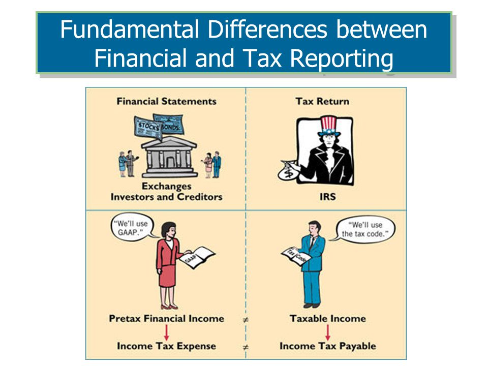 Fundamental Differences between Financial and Tax Reporting