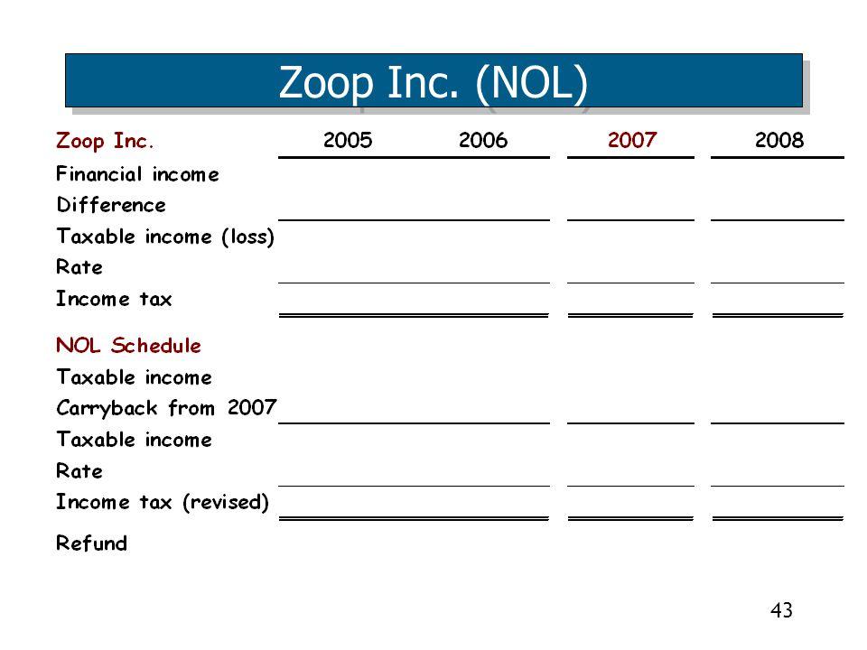 43 Zoop Inc. (NOL)