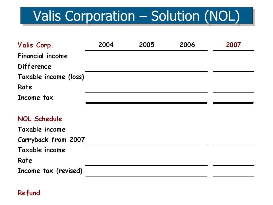 50 Valis Corporation – Solution (NOL)