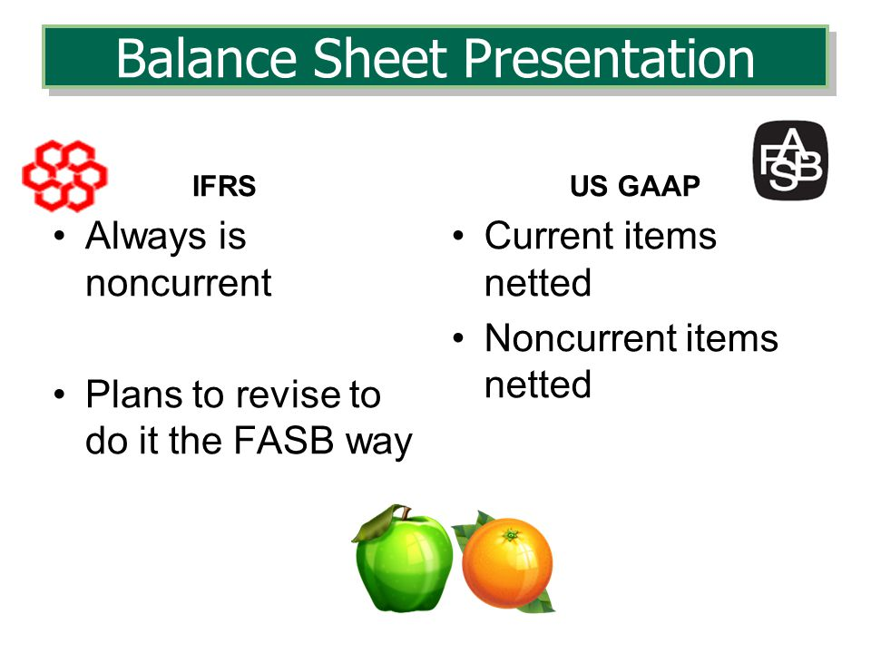 US GAAP Current items netted Noncurrent items netted Balance Sheet Presentation Always is noncurrent Plans to revise to do it the FASB way IFRS