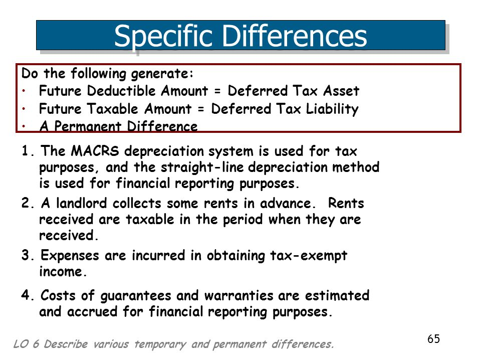 65 Do the following generate: Future Deductible Amount = Deferred Tax Asset Future Taxable Amount = Deferred Tax Liability A Permanent Difference 1.