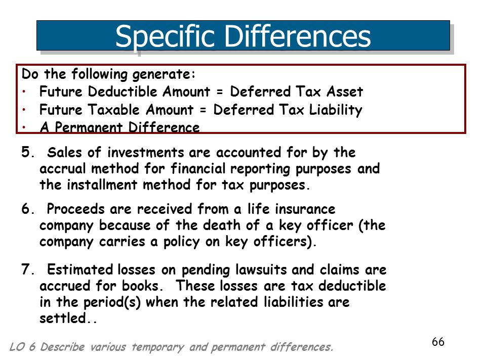66 Do the following generate: Future Deductible Amount = Deferred Tax Asset Future Taxable Amount = Deferred Tax Liability A Permanent Difference 5.