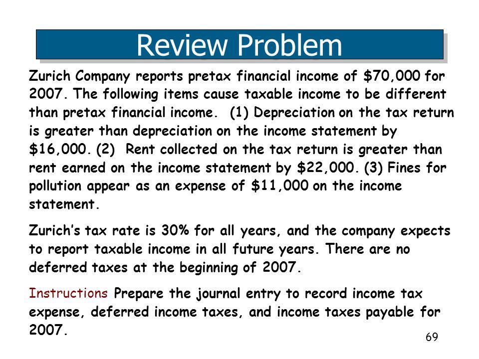 69 Zurich Company reports pretax financial income of $70,000 for 2007.