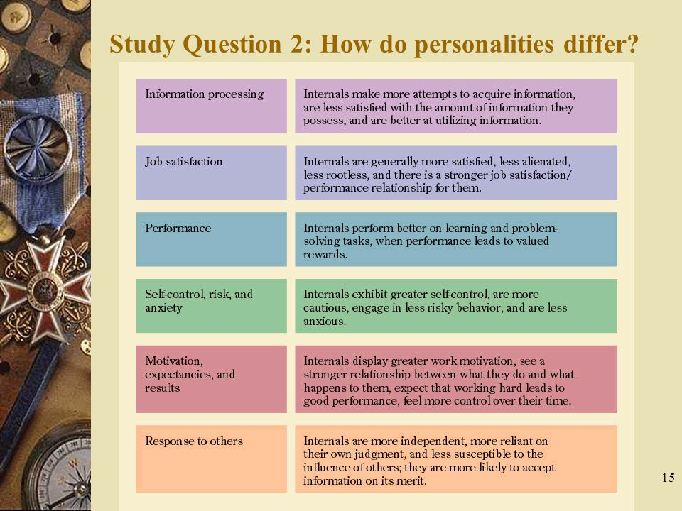 Organizational Behavior: Chapter 415 Study Question 2: How do personalities differ?