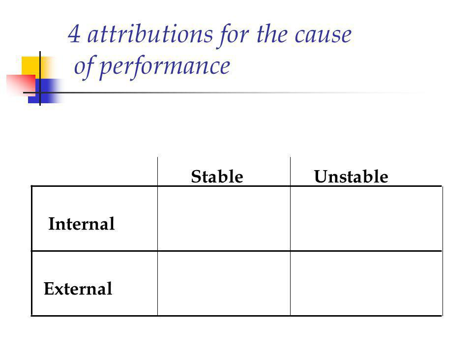 Internal StableUnstable External 4 attributions for the cause of performance