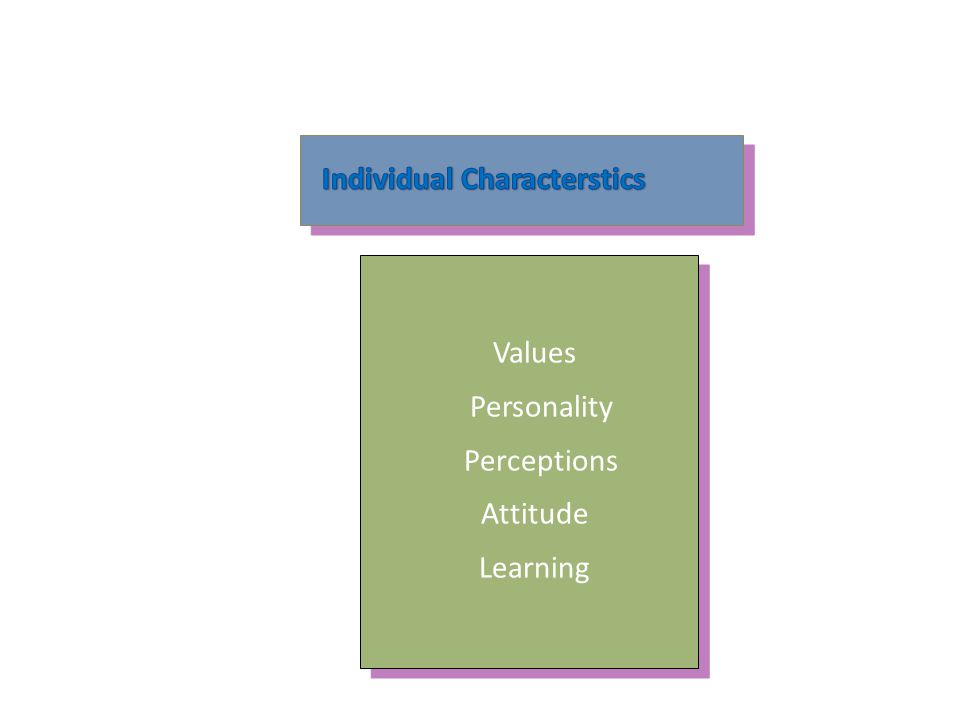 Values Personality Perception Attitudes Learning Values are stable long lasting beliefs that guide our preferences for outcome or course s of action in various situations.Hence they just don't represent what we want but what we ought to do.