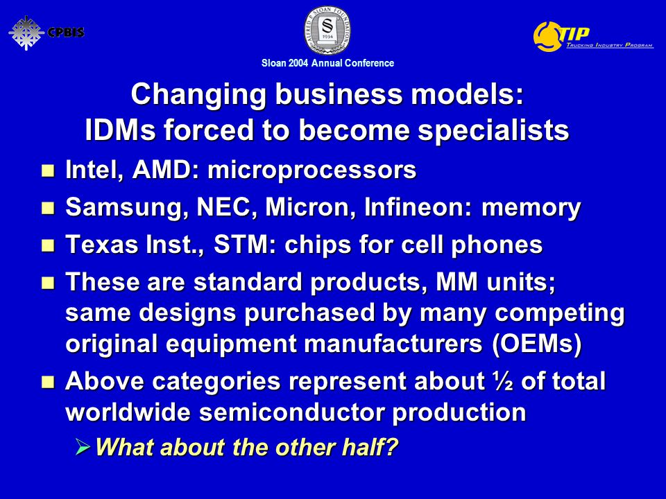 Sloan 2004 Annual Conference Changing business models: IDMs forced to become specialists Intel, AMD: microprocessors Intel, AMD: microprocessors Samsung, NEC, Micron, Infineon: memory Samsung, NEC, Micron, Infineon: memory Texas Inst., STM: chips for cell phones Texas Inst., STM: chips for cell phones These are standard products, MM units; same designs purchased by many competing original equipment manufacturers (OEMs) These are standard products, MM units; same designs purchased by many competing original equipment manufacturers (OEMs) Above categories represent about ½ of total worldwide semiconductor production Above categories represent about ½ of total worldwide semiconductor production  What about the other half