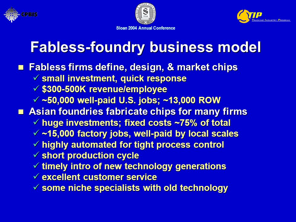 Sloan 2004 Annual Conference Fabless-foundry business model Fabless firms define, design, & market chips Fabless firms define, design, & market chips small investment, quick response small investment, quick response $ K revenue/employee $ K revenue/employee ~50,000 well-paid U.S.