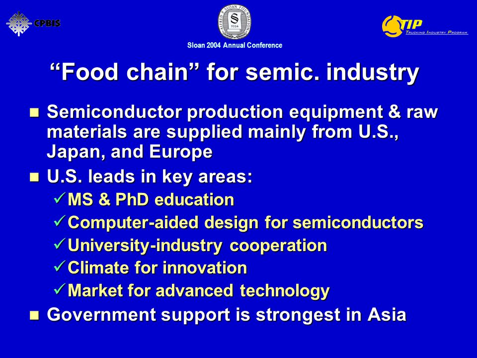 Sloan 2004 Annual Conference Food chain for semic.