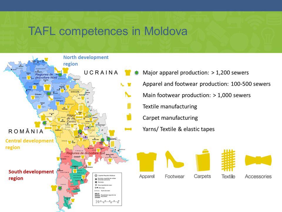TAFL competences in Moldova