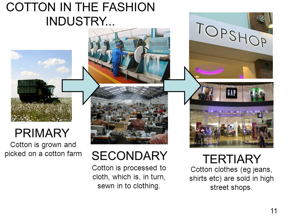 11 PRIMARY SECONDARY TERTIARY Cotton is grown and picked on a cotton farm Cotton is processed to cloth, which is, in turn, sewn in to clothing.