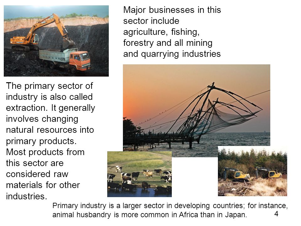 4 The primary sector of industry is also called extraction.