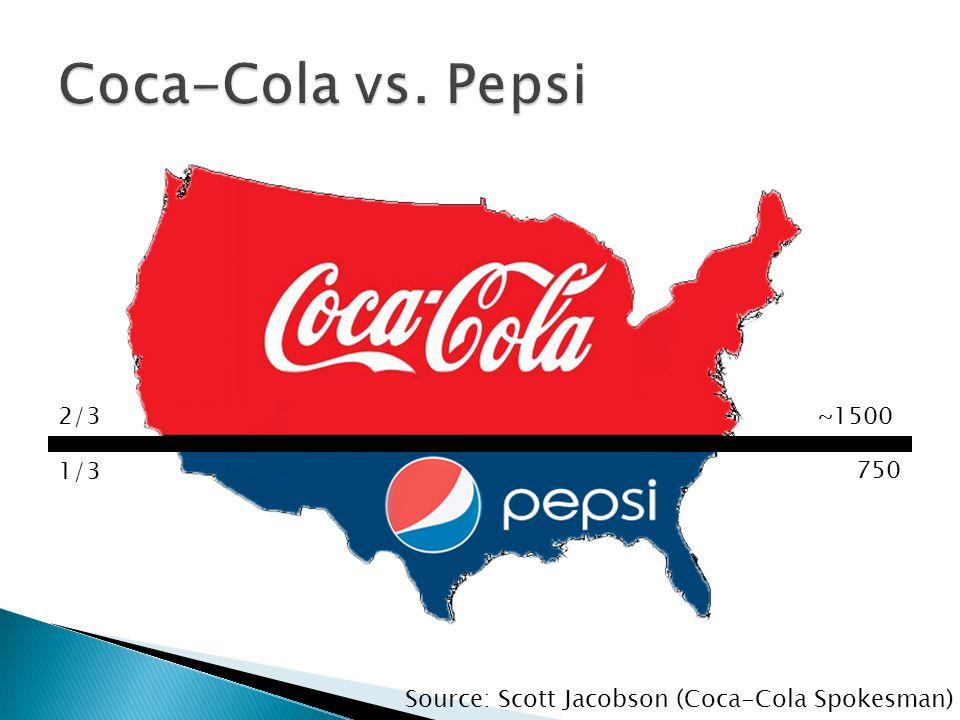 2/3 1/3 750 ~1500 Source: Scott Jacobson (Coca-Cola Spokesman)