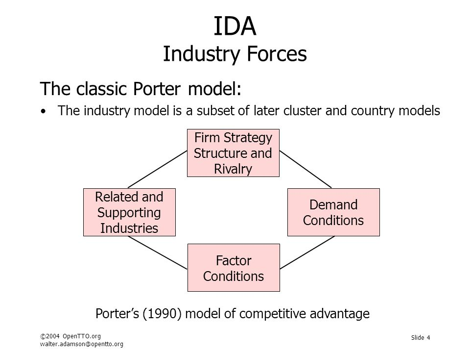 ©2004 OpenTTO.org walter.adamson@opentto.org Slide 5 IDA Porter s 5 Forces SUPPLIER POWER Supplier concentration Importance of volume to supplier Differentiation of inputs Impact of inputs on cost or differentiation Switching costs of firms in the industry Presence of substitute inputs Threat of forward integration Cost relative to total purchases in industry BARRIERS TO ENTRY Absolute cost advantages Proprietary learning curve Access to inputs Government policy Economies of scale Capital requirements Brand identity Switching costs Access to distribution Expected retaliation Proprietary products THREAT OF SUBSTITUTES -Switching costs -Buyer inclination to substitute -Price-performance trade-off of substitutes BUYER POWER Bargaining leverage Buyer volume Buyer information Brand identity Price sensitivity Threat of backward integration Product differentiation Buyer concentration vs.