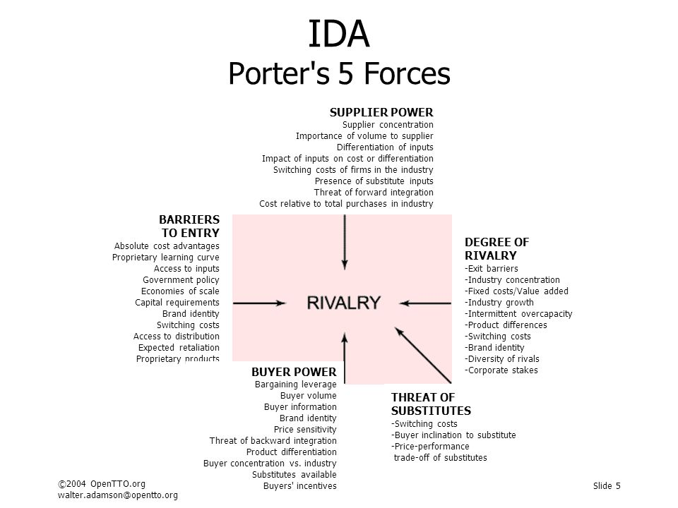 ©2004 OpenTTO.org walter.adamson@opentto.org Slide 5 IDA Porter's 5 Forces SUPPLIER POWER Supplier concentration Importance of volume to supplier Diff
