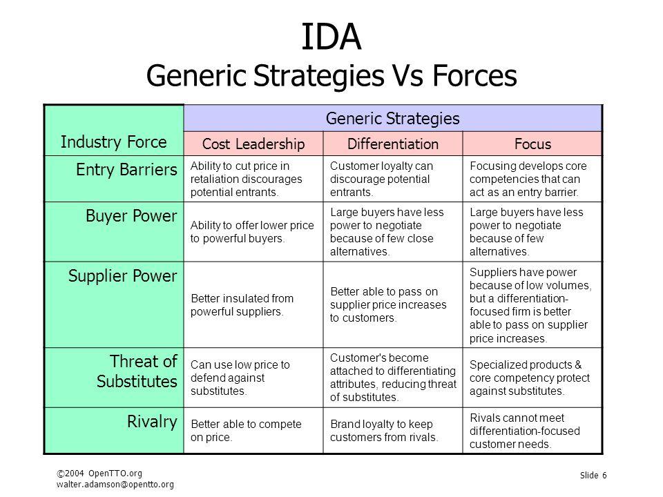 ©2004 OpenTTO.org walter.adamson@opentto.org Slide 6 IDA Generic Strategies Vs Forces Industry Force Generic Strategies Cost LeadershipDifferentiation