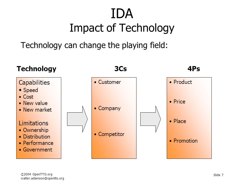 ©2004 OpenTTO.org walter.adamson@opentto.org Slide 8 IDA Suppliers and Inputs Typical questions for suppliers and inputs: Is the definition clear of what constitutes the industry .
