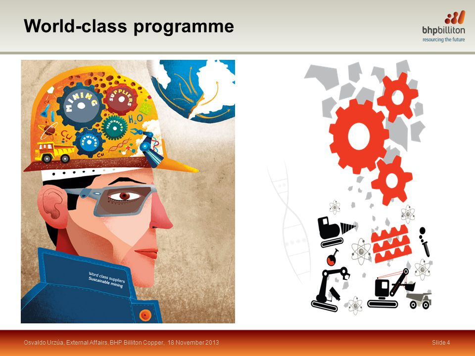 World-class programme Slide 4Osvaldo Urzúa, External Affairs, BHP Billiton Copper, 18 November 2013