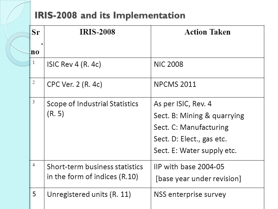 IRIS-2008 and its Implementation Sr. no IRIS-2008Action Taken 1 ISIC Rev 4 (R. 4c)NIC 2008 2 CPC Ver. 2 (R. 4c)NPCMS 2011 3 Scope of Industrial Statis