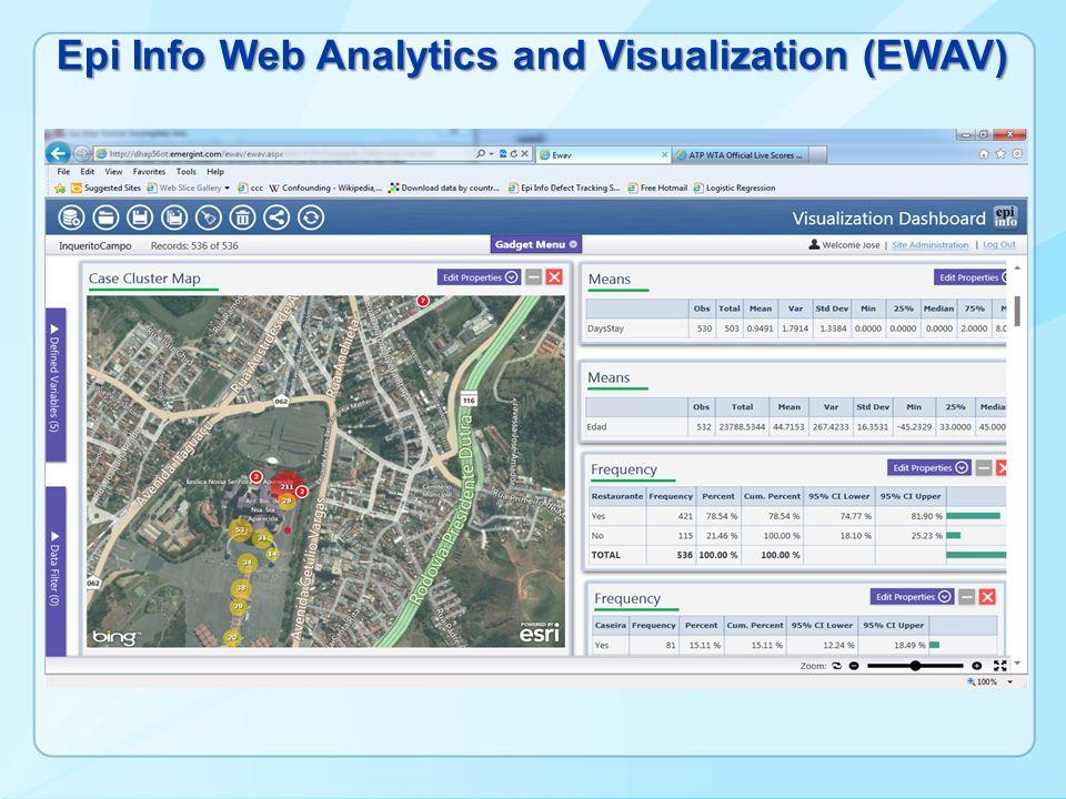 Epi Info Web Analytics and Visualization (EWAV)