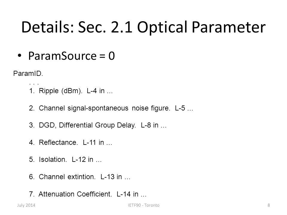 Details: Sec. 2.1 Optical Parameter ParamSource = 0 July 2014IETF90 - Toronto8 ParamID....