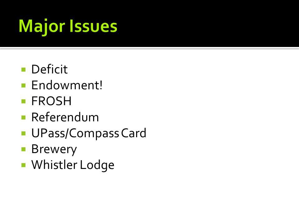  Deficit  Endowment!  FROSH  Referendum  UPass/Compass Card  Brewery  Whistler Lodge