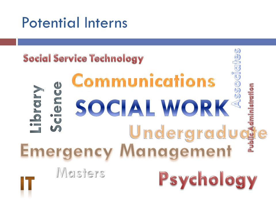 Recruitment Meet with potential programs Find out if colleges have Career/Internship Office Find out about websites for posting internships Post on your website and let board/partners know