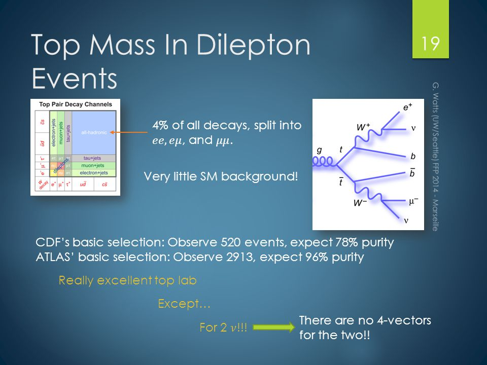 Top Mass In Dilepton Events G. Watts (UW/Seattle) FFP 2014 - Marseille 19 Very little SM background! CDF's basic selection: Observe 520 events, expect
