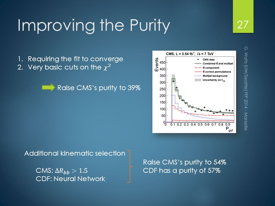 Improving the Purity G. Watts (UW/Seattle) FFP 2014 - Marseille 27 Raise CMS's purity to 39% Additional kinematic selection Raise CMS's purity to 54%