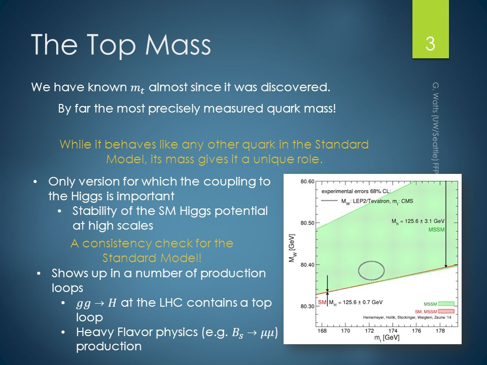 The Top Mass G. Watts (UW/Seattle) FFP 2014 - Marseille 3 By far the most precisely measured quark mass! While it behaves like any other quark in the