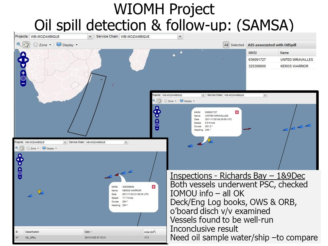 WIOMH Project Oil spill detection & follow-up: (SAMSA) 19 Inspections - Richards Bay – 1&9Dec Both vessels underwent PSC, checked IOMOU info – all OK