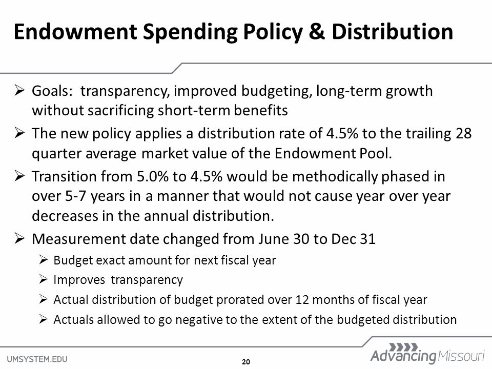 20 Endowment Spending Policy & Distribution  Goals: transparency, improved budgeting, long-term growth without sacrificing short-term benefits  The new policy applies a distribution rate of 4.5% to the trailing 28 quarter average market value of the Endowment Pool.