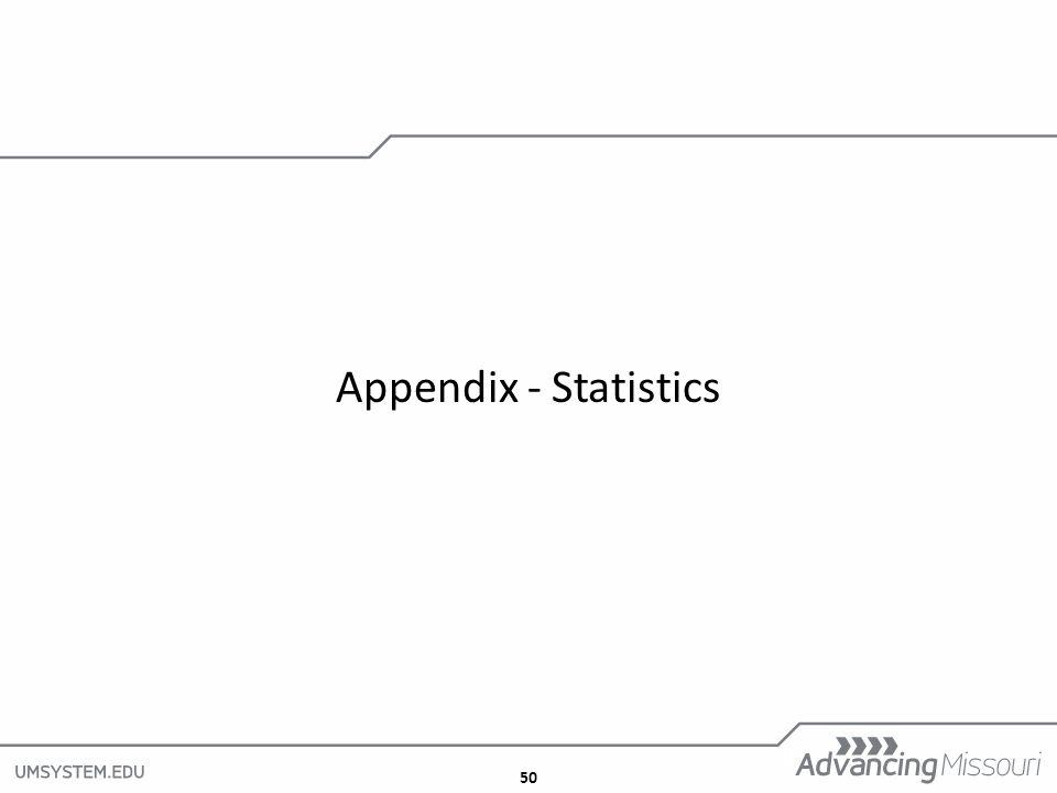 50 Appendix - Statistics 50