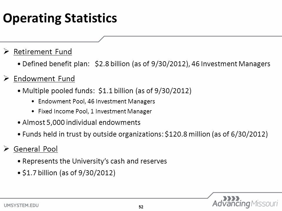 52  Retirement Fund Defined benefit plan: $2.8 billion (as of 9/30/2012), 46 Investment Managers  Endowment Fund Multiple pooled funds: $1.1 billion (as of 9/30/2012) Endowment Pool, 46 Investment Managers Fixed Income Pool, 1 Investment Manager Almost 5,000 individual endowments Funds held in trust by outside organizations: $120.8 million (as of 6/30/2012)  General Pool Represents the University's cash and reserves $1.7 billion (as of 9/30/2012) Operating Statistics