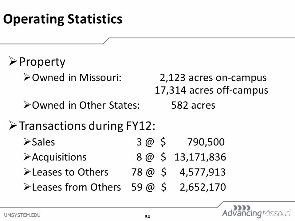 54  Property  Owned in Missouri: 2,123 acres on-campus 17,314 acres off-campus  Owned in Other States: 582 acres  Transactions during FY12:  Sales $ 790,500  Acquisitions $ 13,171,836  Leases to Others $ 4,577,913  Leases from Others $ 2,652,170 Operating Statistics