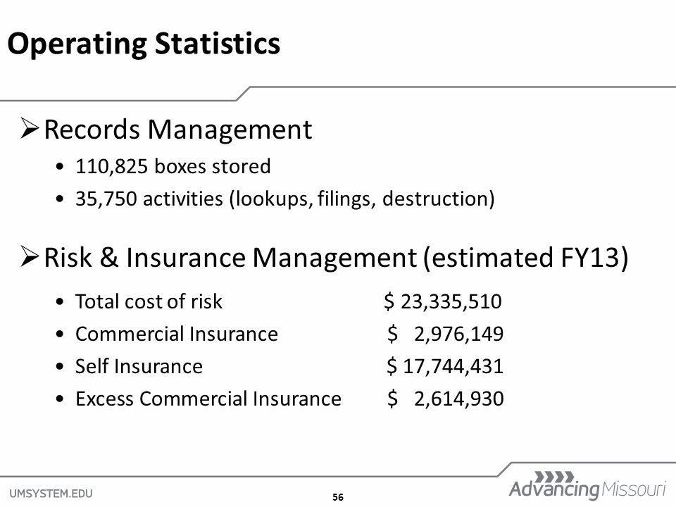 56  Records Management 110,825 boxes stored 35,750 activities (lookups, filings, destruction)  Risk & Insurance Management (estimated FY13) Total cost of risk $ 23,335,510 Commercial Insurance $ 2,976,149 Self Insurance $ 17,744,431 Excess Commercial Insurance $ 2,614,930 Operating Statistics