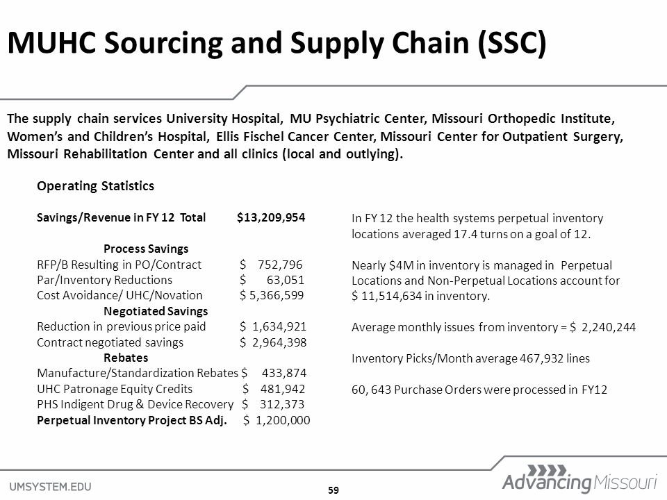 59 MUHC Sourcing and Supply Chain (SSC) Operating Statistics Savings/Revenue in FY 12 Total $13,209,954 Process Savings RFP/B Resulting in PO/Contract $ 752,796 Par/Inventory Reductions $ 63,051 Cost Avoidance/ UHC/Novation $ 5,366,599 Negotiated Savings Reduction in previous price paid $ 1,634,921 Contract negotiated savings $ 2,964,398 Rebates Manufacture/Standardization Rebates $ 433,874 UHC Patronage Equity Credits $ 481,942 PHS Indigent Drug & Device Recovery $ 312,373 Perpetual Inventory Project BS Adj.