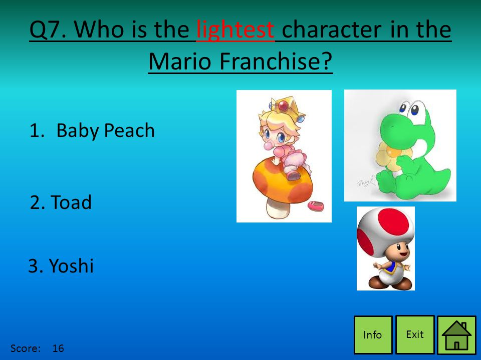 Q7. Who is the lightest character in the Mario Franchise.