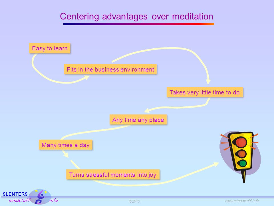 ©2013 SLENTERS mindstuff info www.mindstuff.info Centering advantages over meditation Easy to learn Fits in the business environment Many times a day Turns stressful moments into joy Takes very little time to do Any time any place