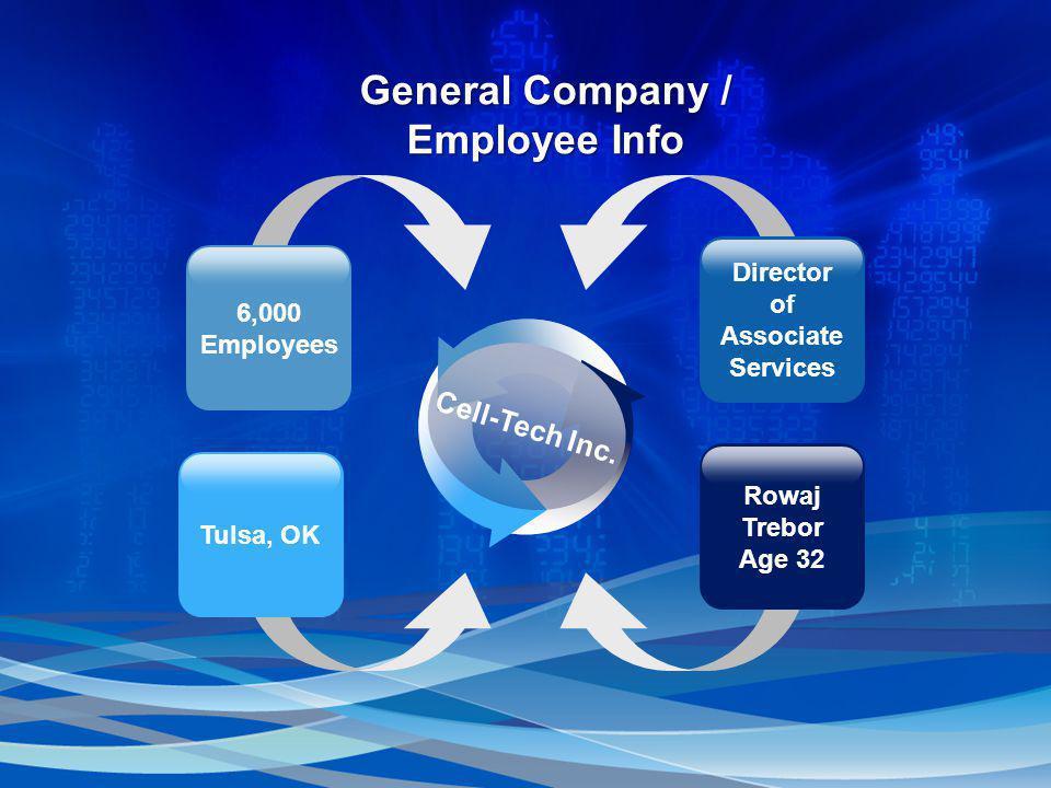General Company / Employee Info Tulsa, OK Rowaj Trebor Age 32 6,000 Employees Director of Associate Services Cell-Tech Inc.