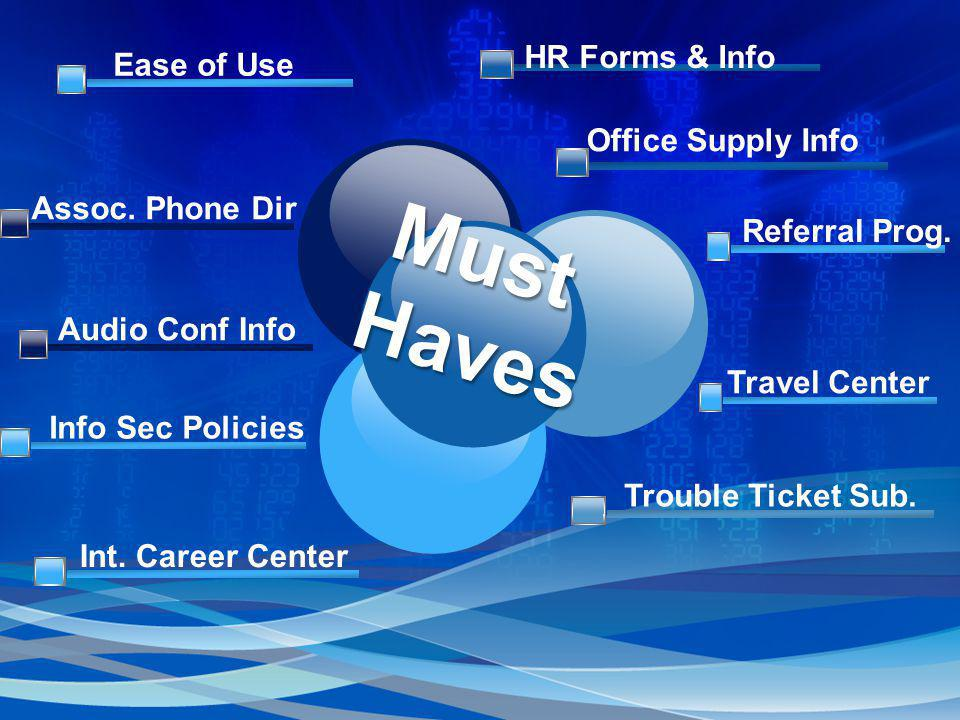 Must Haves Audio Conf Info Int. Career Center Office Supply Info Trouble Ticket Sub.
