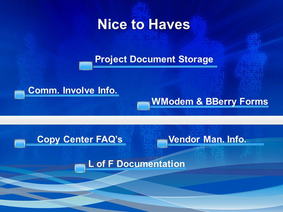 Nice to Haves Project Document Storage Comm. Involve Info.