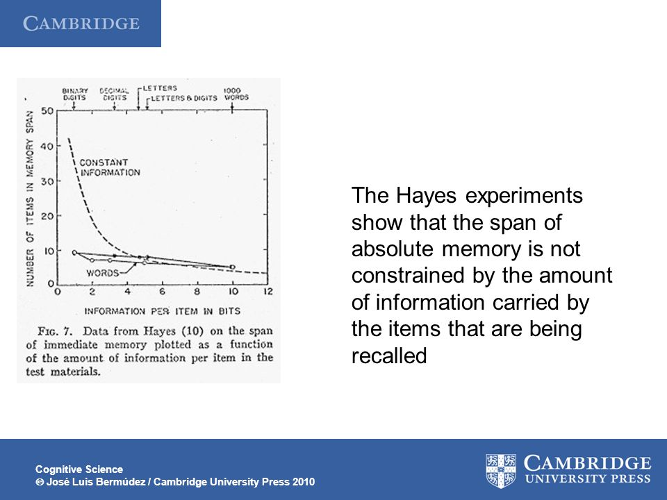 Cognitive Science  José Luis Bermúdez / Cambridge University Press 2010 The Hayes experiments show that the span of absolute memory is not constraine