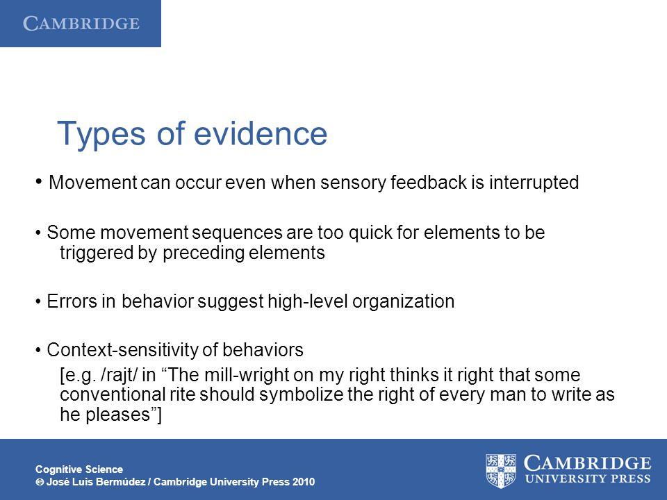 Cognitive Science  José Luis Bermúdez / Cambridge University Press 2010 Types of evidence Movement can occur even when sensory feedback is interrupte
