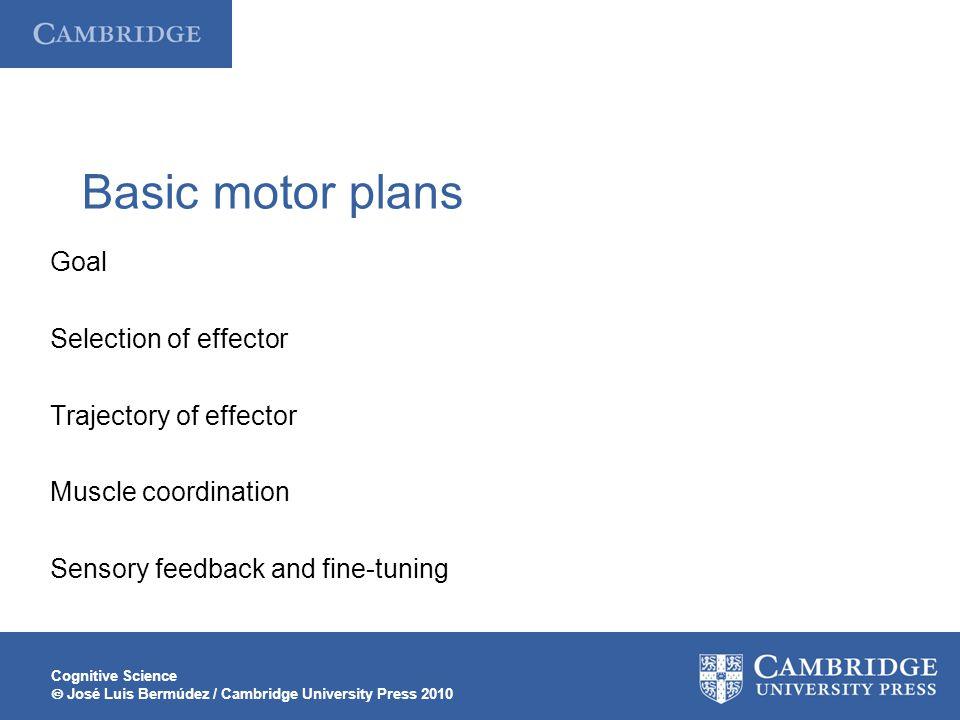 Cognitive Science  José Luis Bermúdez / Cambridge University Press 2010 Basic motor plans Goal Selection of effector Trajectory of effector Muscle co