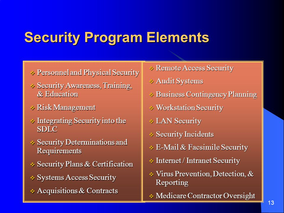 13 Security Program Elements  Personnel and Physical Security  Security Awareness, Training, & Education  Risk Management  Integrating Security into the SDLC  Security Determinations and Requirements  Security Plans & Certification  Systems Access Security  Acquisitions & Contracts  Remote Access Security  Audit Systems  Business Contingency Planning  Workstation Security  LAN Security  Security Incidents   & Facsimile Security  Internet / Intranet Security  Virus Prevention, Detection, & Reporting  Medicare Contractor Oversight