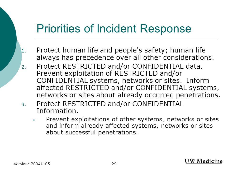 UW Medicine Version: 2004110529 Priorities of Incident Response 1.