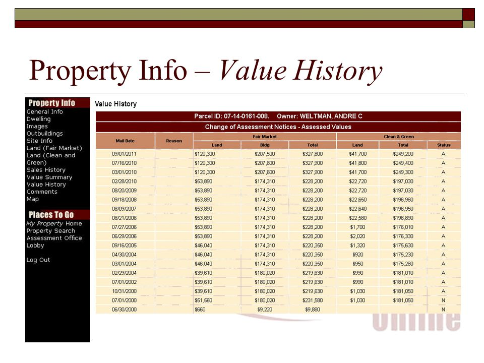 Property Info – Value History Value History