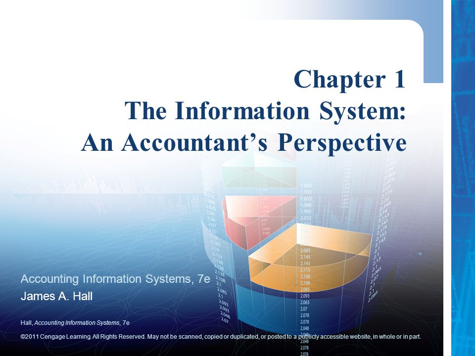 Hall, Accounting Information Systems, 7e ©2011 Cengage Learning.