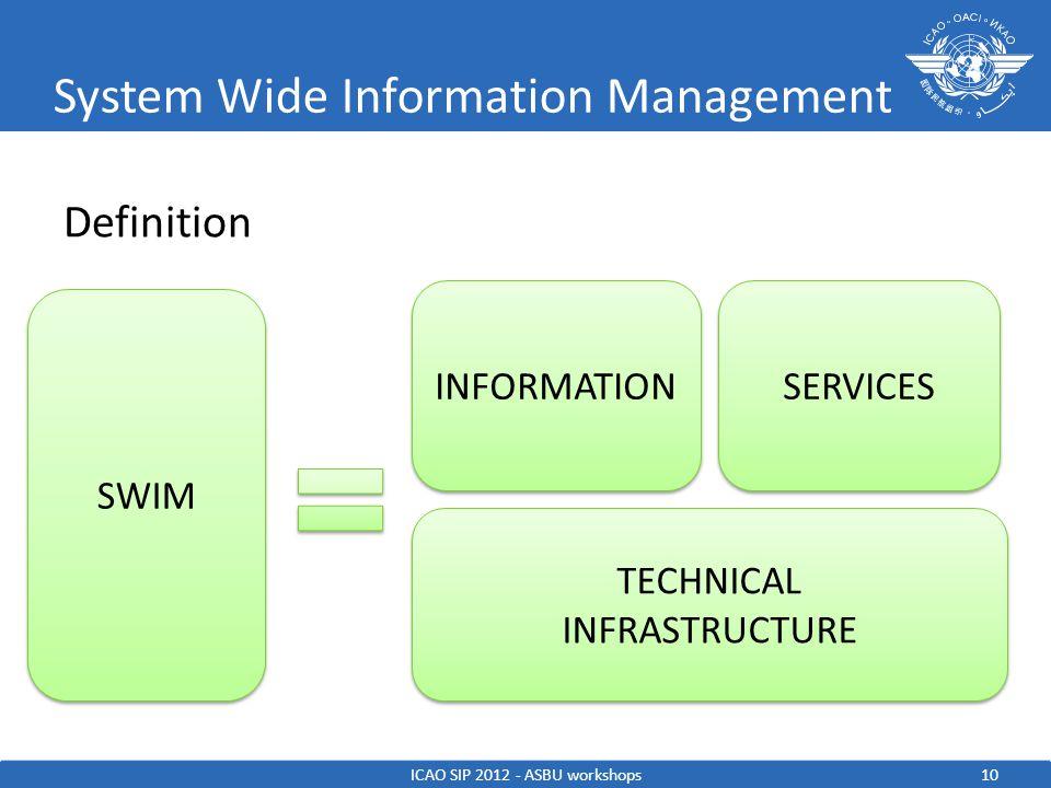 System Wide Information Management Definition ICAO SIP 2012 - ASBU workshops SERVICES SWIM INFORMATION TECHNICAL INFRASTRUCTURE TECHNICAL INFRASTRUCTU
